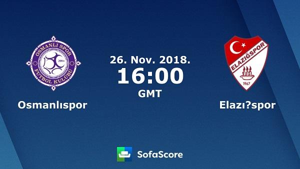 Nhận định Osmanlispor vs Elazigspor