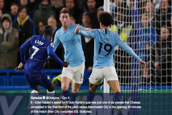 Chelsea đã từ bỏ Sarri-ball
