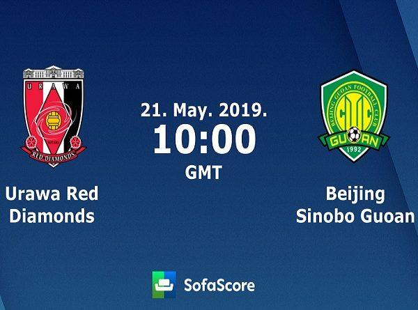 Soi kèo Urawa Reds vs Beijing Guoan, 17h ngày 21/05