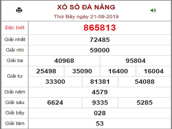 Phân tích kết quả xổ số Đà Nẵng ngày 25/09