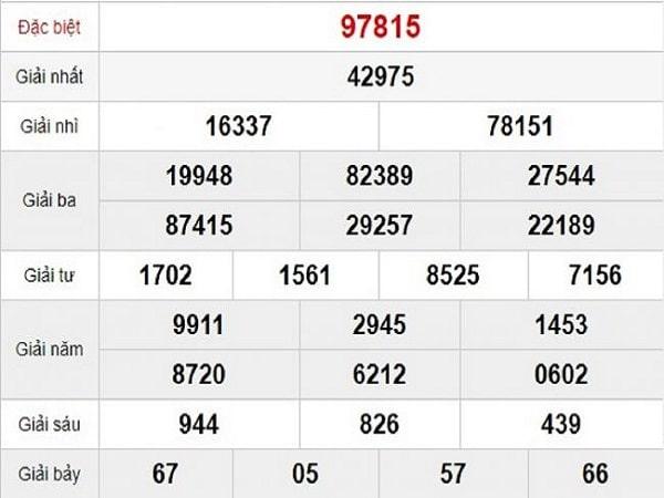 Bảng phân tích xổ số miền bắc ngày 24/10 chính xác 100%