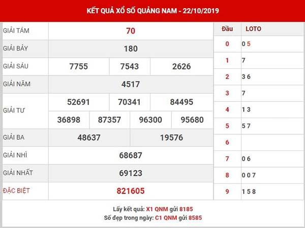 Thống kê kết quả XS Quảng Nam thứ 3 ngày 29-10-2019