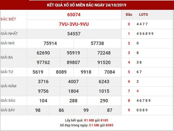 Phân tích XSMB thứ 6 ngày 25-10-2019