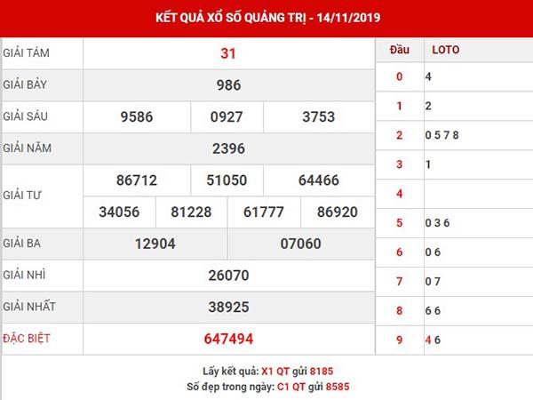 Thống kê XS Quảng Trị thứ 5 ngày 21-11-2019