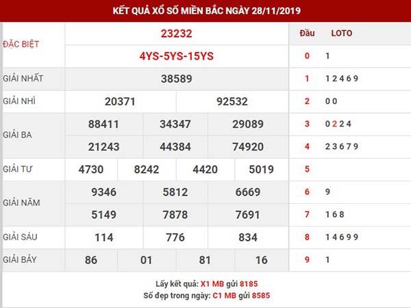 Dự đoán kết quả XSMB thứ 6 ngày 29-11-2019