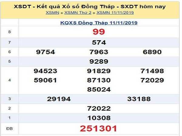 Nhận định KQXSDT ngày 18/11 chuẩn từ các cao thủ