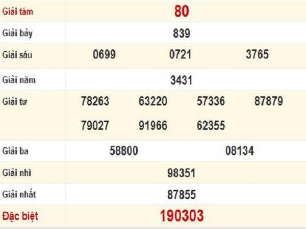 Dự đoán kqxs quảng nam ngày 03/12 chuẩn 100%
