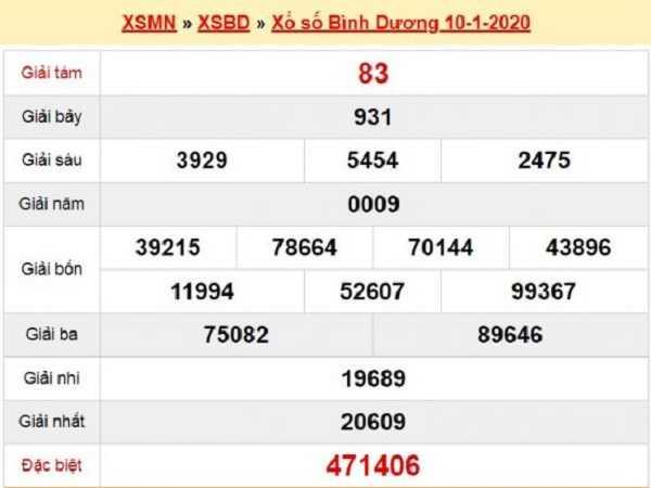 Thống kê lô tô KQXSBD hôm nay ngày 17/01 từ các chuyên gia