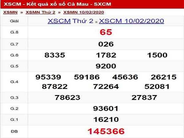 Tổng hợp cặp số đẹp chốt dự đoán kqxs cà mau ngày 24/02
