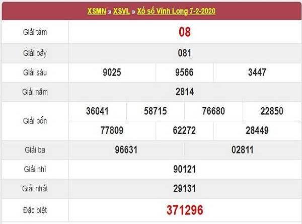 ket-qua-xs-vl-ngay-7-2-2020_optimized