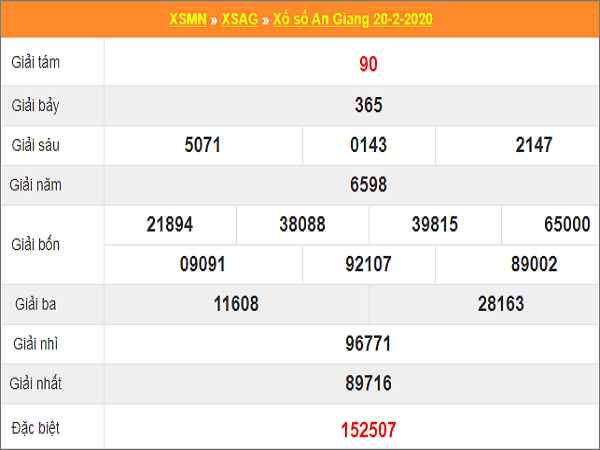 kqxs-an-giang-20-2-2020-min