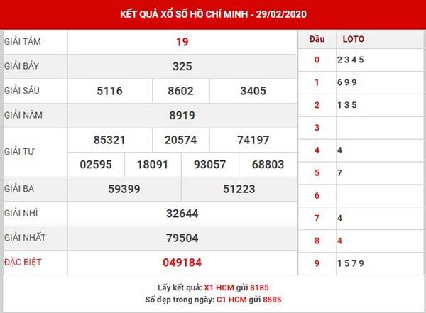 Phân tích kết quả XS Hồ Chí Minh ngày 02-03-2020Phân tích kết quả XS Hồ Chí Minh ngày 02-03-2020