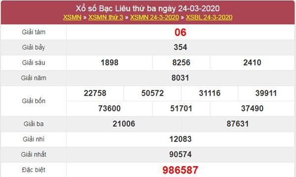 Dự đoán XSBL 31/3/2020 - Dự đoán KQXS Bạc Liêu thứ 3