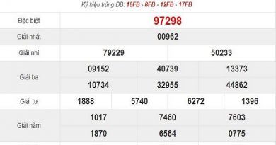 Bảng KQXSMB- Soi cầu xổ số miền bắc ngày 30/04 hôm nay