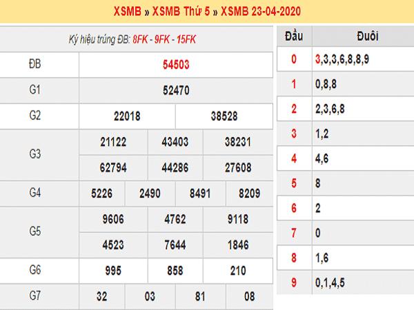 Bảng KQXSMB - Tổng hợp xổ số miền bắc ngày 24/04 chính xác