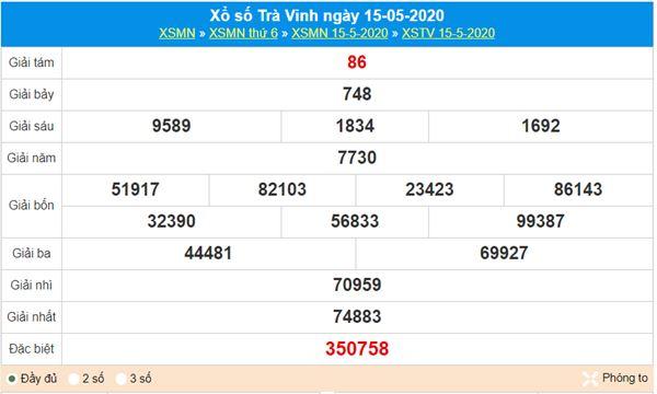 Dự đoán XSTV 22/5/2020 - KQXS Trà Vinh thứ 6 hôm nay