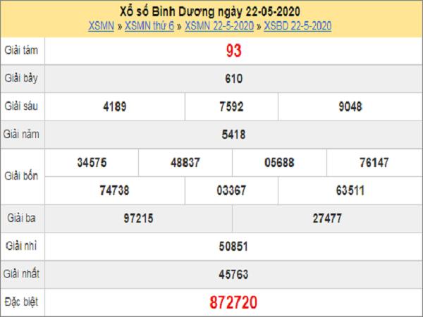 ket-qua-xo-so-binh-duong-22-5-2020-thu-6-min
