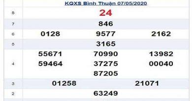 Các chuyên gia dự đoán KQXSBT- xổ số bình thuận ngày 14/05 của các cao thủ
