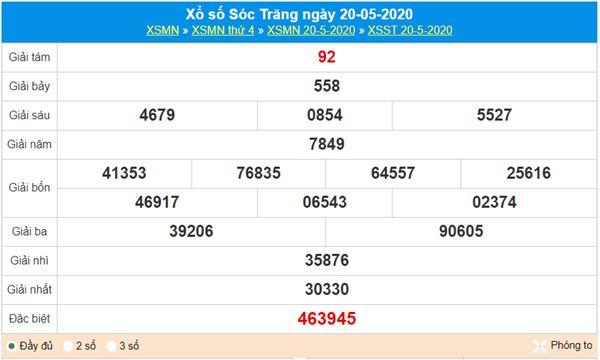 Thống kê XSST 27/5/2020 - KQXS Sóc Trăng thứ 4