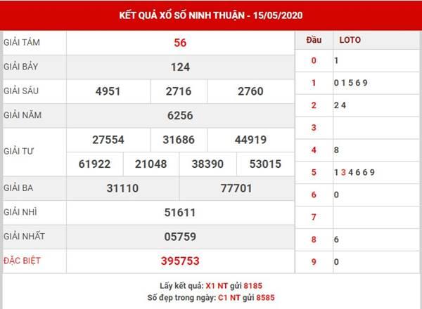 Phân tích XS Ninh Thuận thứ 6 ngày 22-5-2020