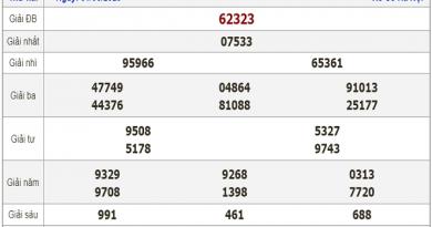 Tổng hợp KQXSMB- Nhận định xổ số miền bắc ngày 02/06 chính xác