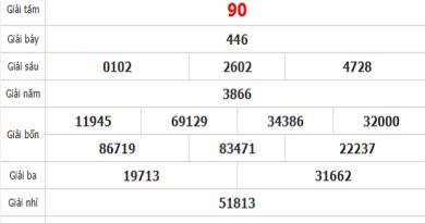 ket-qua-xo-so-Quang-Nam-ngay-16-6-2020-min