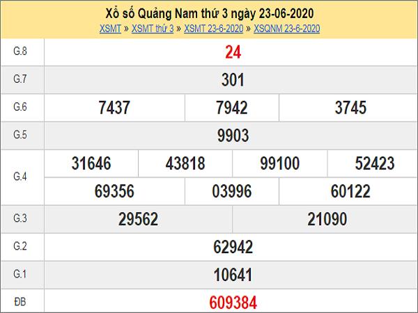 Tổng hợp dự đoán lô tô xổ số quảng nam ngày 30/06