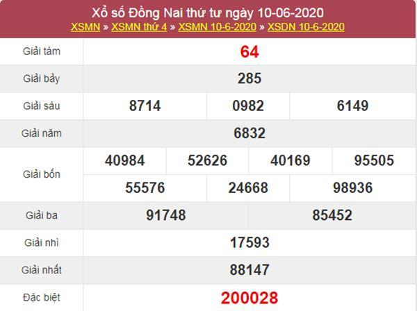 Thống kê XSDNA 17/6/2020 chốt KQXS Đồng Nai thứ 4
