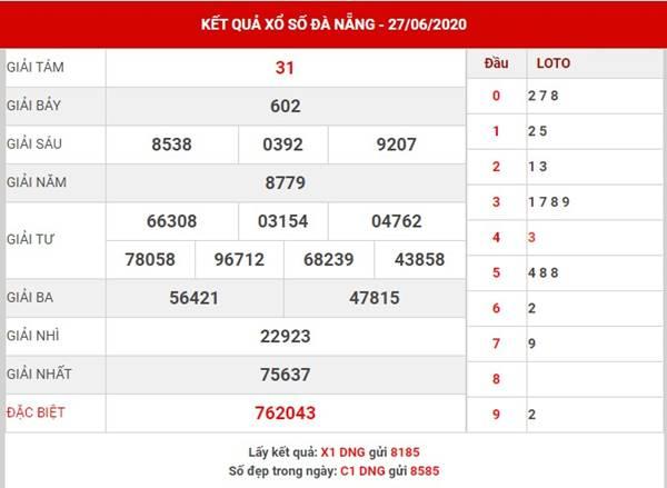Phân tích xổ số Đà Nẵng thứ 4 ngày 1-7-2020