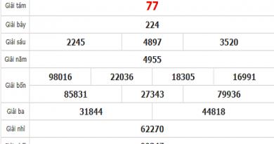 Bảng KQXSCT- Soi cầu xổ số cần thơ ngày 15/07 của các chuyên gia