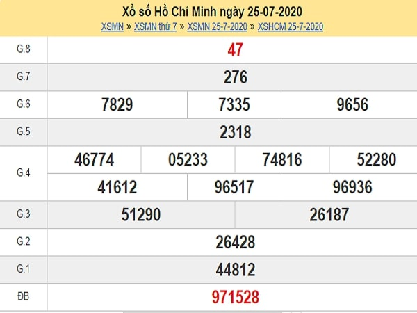 Phân tích XSHCM 27/7/2020