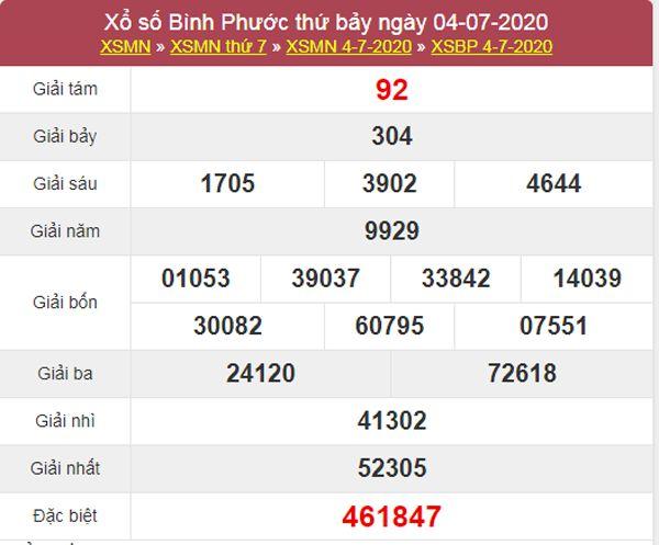 Thống kê XSBP 11/7/2020 chốt KQXS Bình Phước thứ 7