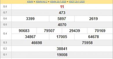 Thống kê XSDT 27/7/2020 chốt KQXS Đồng Tháp thứ 2