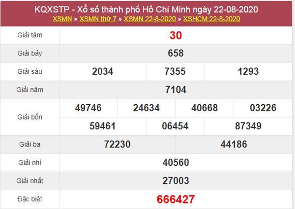 Soi cầu KQXS Hồ Chí Minh 24/8/2020 thứ 2 cùng siêu cao thủ