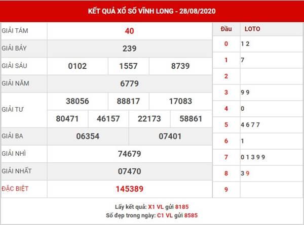 Thống kê kết quả xổ số Vĩnh Long thứ 6 ngày 4-9-2020