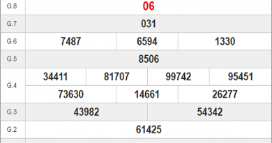 Dự đoán KQXSQN- xổ số quảng nam ngày 15/09/2020 hôm nay