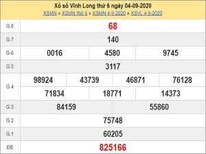 Phân tích KQXSVL- xổ số vĩnh long thứ 6 ngày 11/09/2020 tỷ lệ trúng cao