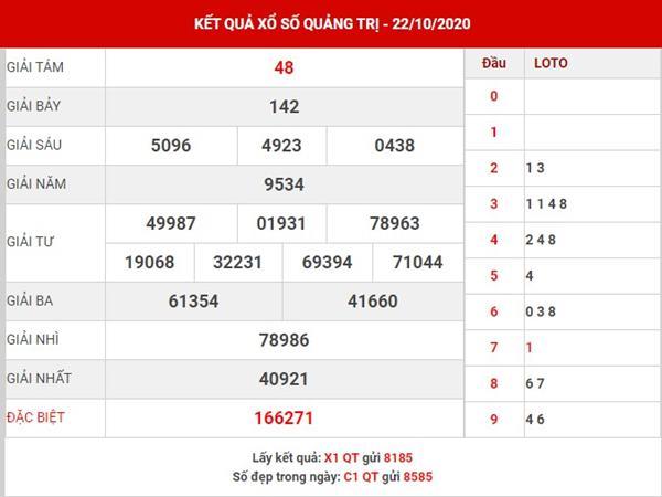 Thống kê xổ số Quảng Trị thứ 6 ngày 29-10-2020