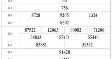 Dự đoán XSTG ngày 11/10/2020 - Soi cầu kết quả xổ số Tiền Giang