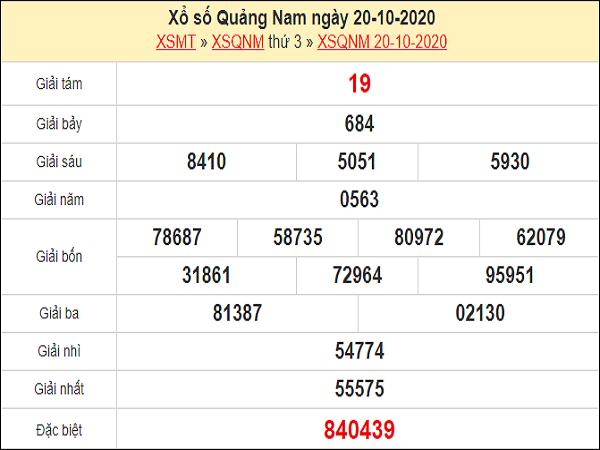 Phân tích XSQNM 27/10/2020