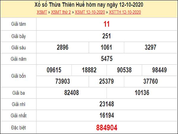 Dự đoán XSTTH 19/10/2020
