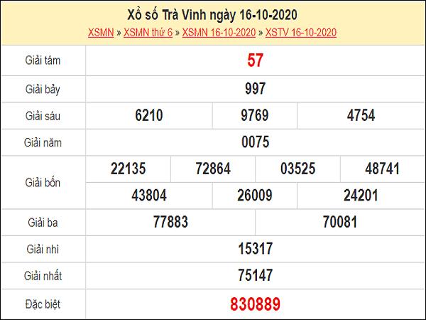 Phân tích KQXSTV ngày 23/10/2020 - xổ số trà vinh hôm nay