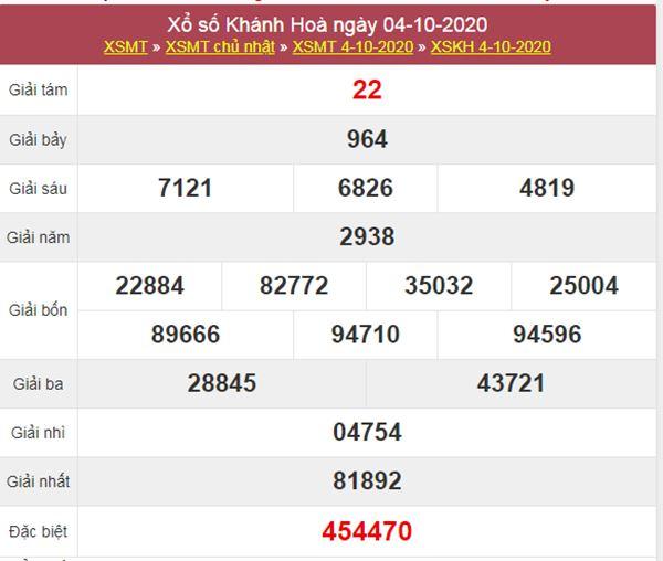 Soi cầu XSKH 7/10/2020 chốt lô số đẹp Khánh Hòa thứ 4