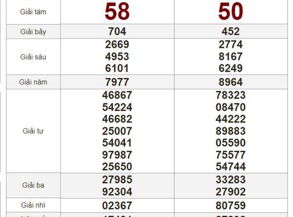 Soi cầu XSMT 23/10/2020 chốt lô số đẹp miền Trung thứ 6