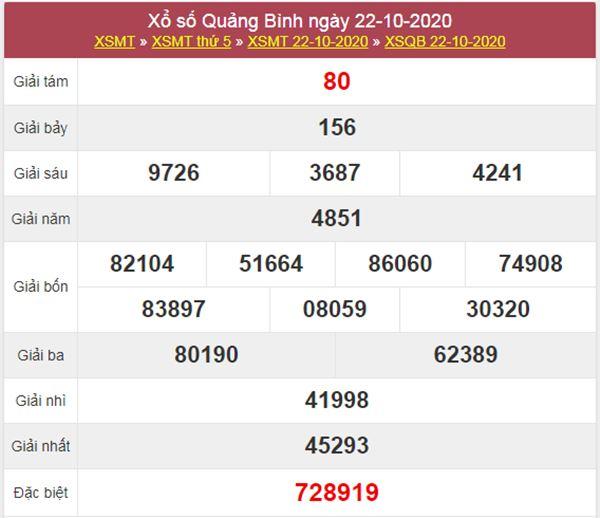 Soi cầu XSQB 29/10/2020 chốt lô VIP Quảng Bình thứ 5