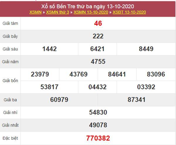Thống kê XSBT 20/10/2020 chốt KQXS Bến Tre thứ 3