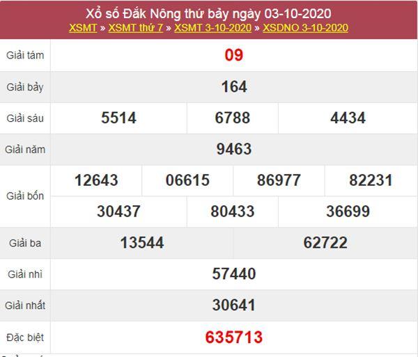 Thống kê XSDNO 10/10/2020 chốt lô Đắc Nông thứ 7 chính xác