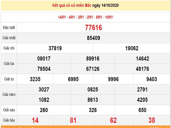 Soi cầu KQXSMB ngày 15/10/2020- xổ số miền bắc chính xác