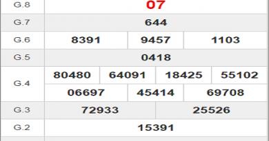 Thống kê XSCT ngày 18/11/2020- xổ số cần thơ chuẩn xác