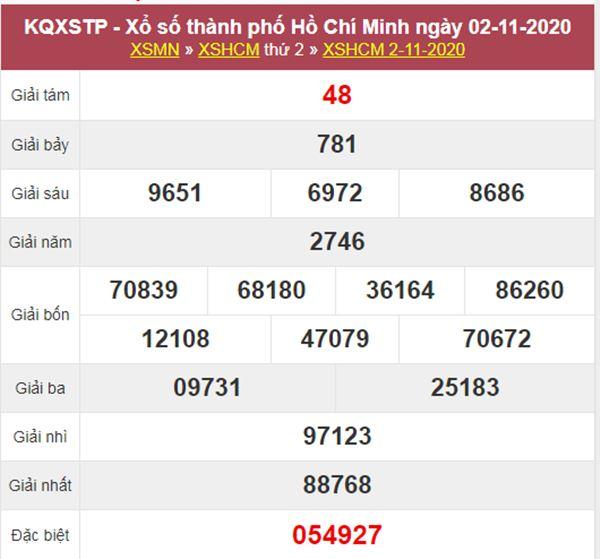 Nhận định KQXS Hồ Chí Minh 7/11/2020 chốt XSHCM thứ 7